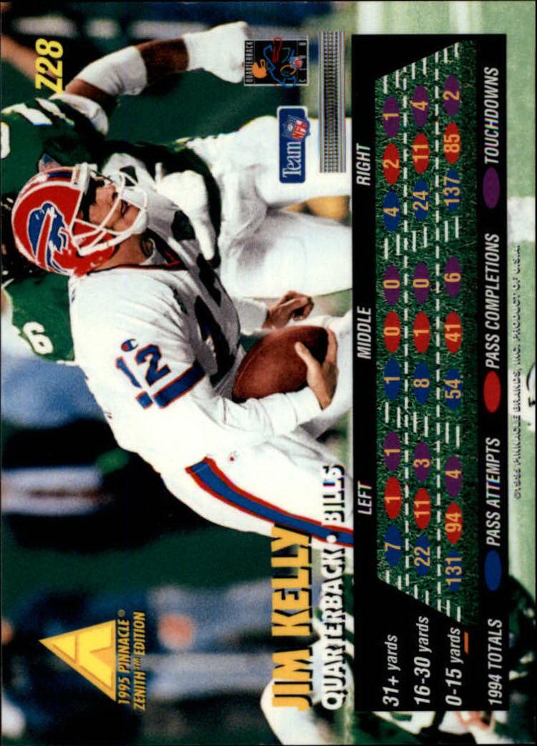 1995 Zenith #Z28 Jim Kelly back image