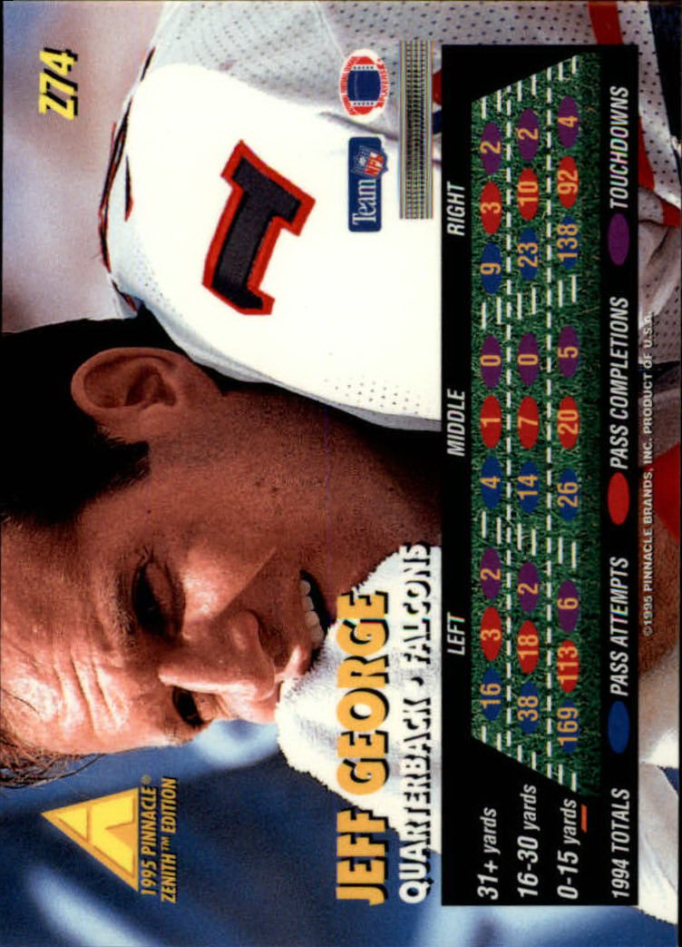 1995 Zenith #Z74 Jeff George back image