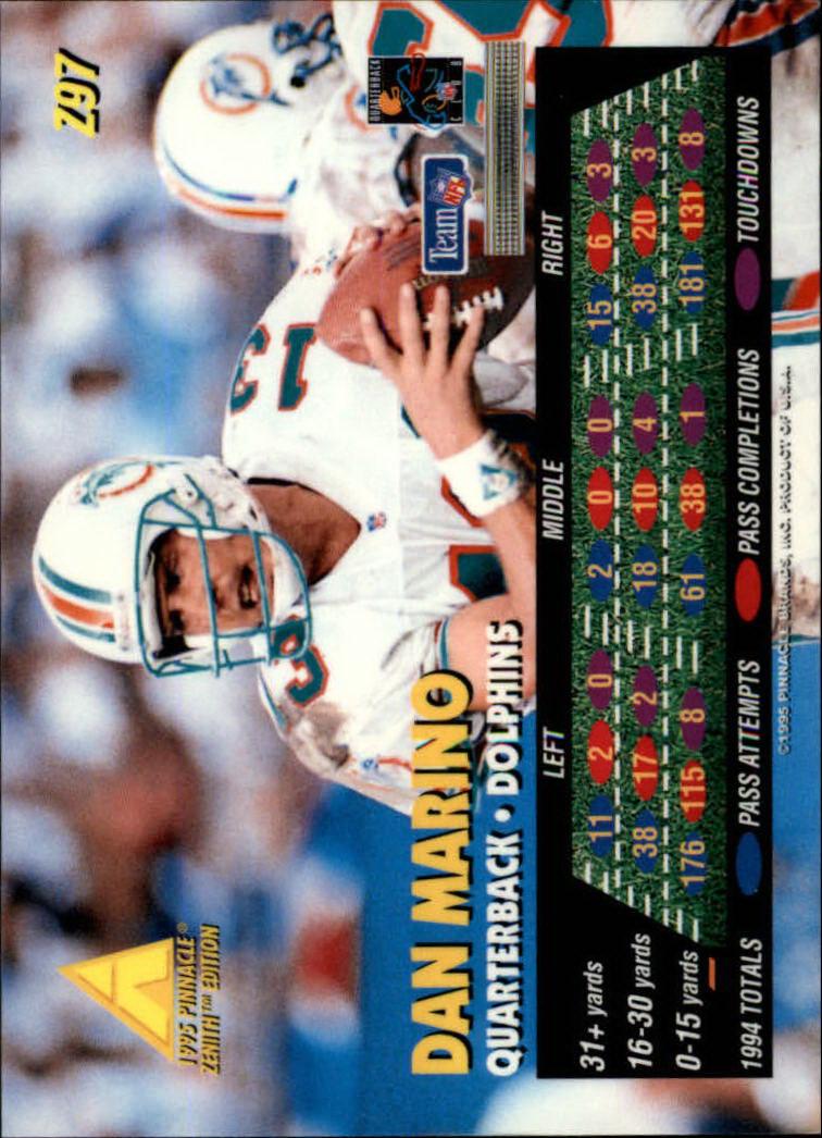 1995 Zenith #Z97 Dan Marino back image