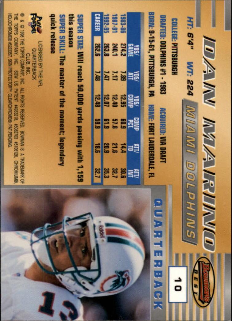 1996 Bowman's Best #10 Dan Marino back image