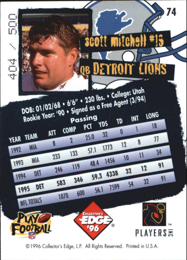 1996 Collector's Edge Holofoil #74 Scott Mitchell back image