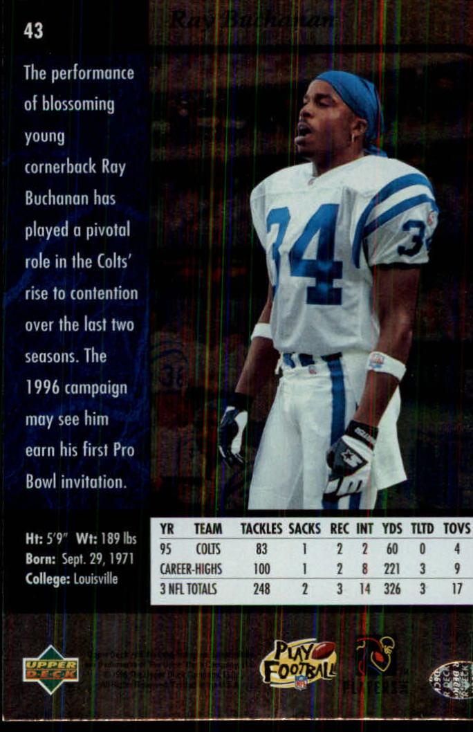 1996-SP-Football-Singles-1-188-Your-Choice-GOTBASEBALLCARDS thumbnail 73