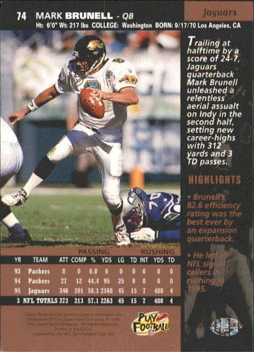 1996 Upper Deck #74 Mark Brunell back image