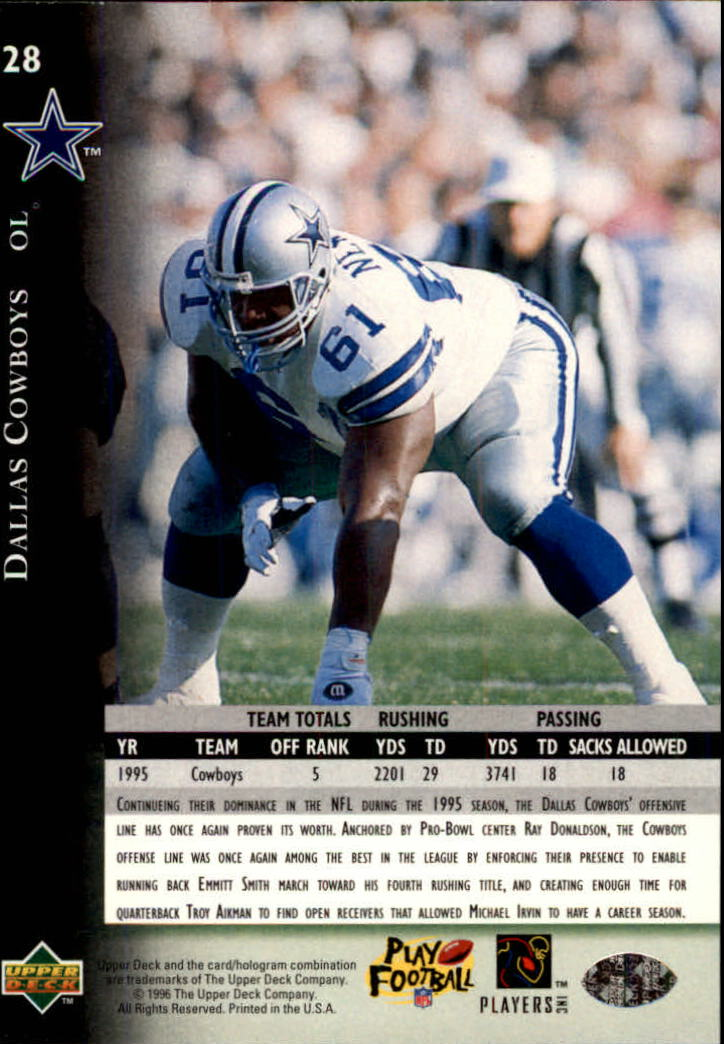 1996 Upper Deck Silver #28 Cowboys Offensive Line back image