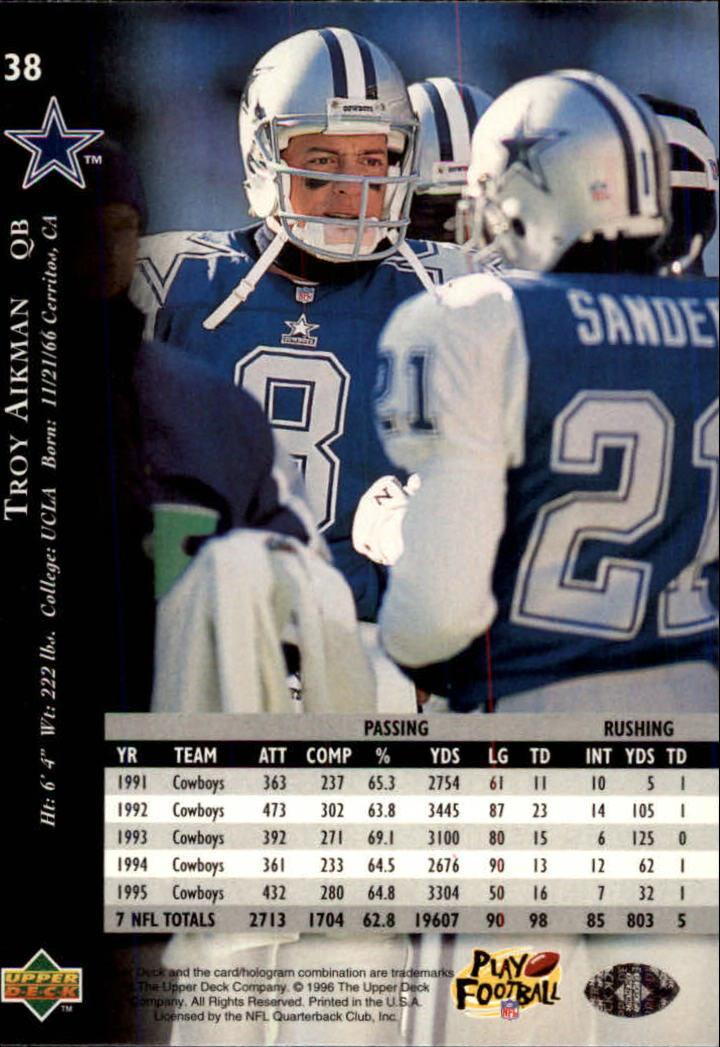 1996 Upper Deck Silver #38 Troy Aikman back image