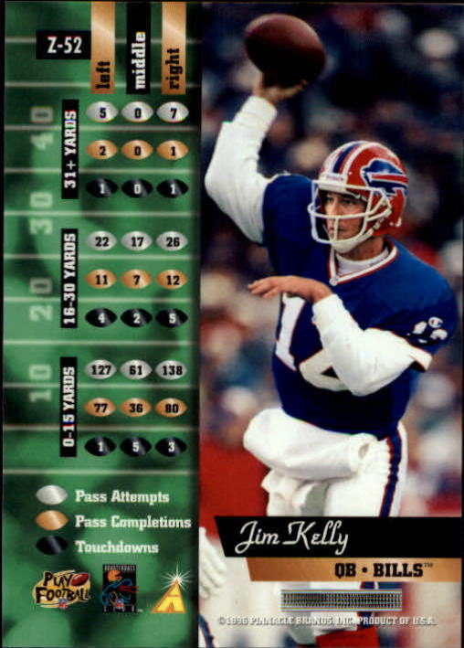 1996 Zenith #52 Jim Kelly back image
