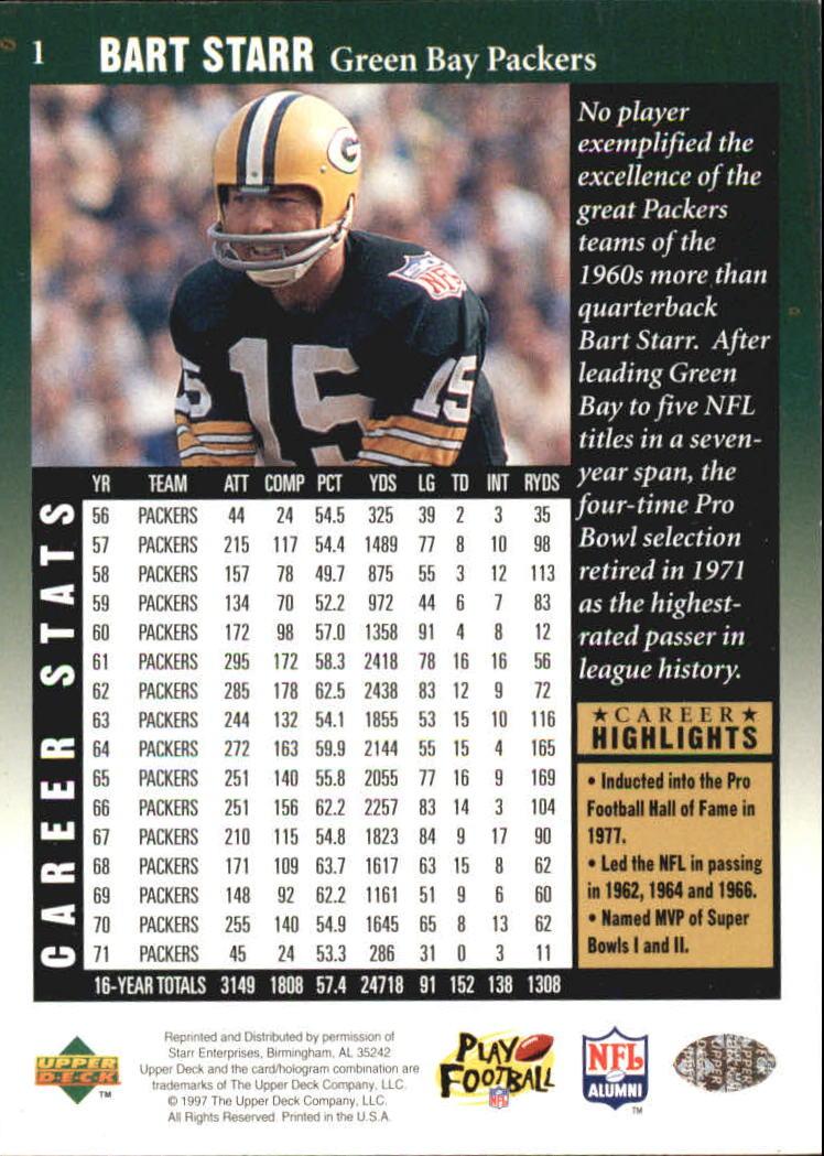 1997 Upper Deck Legends #1 Bart Starr back image