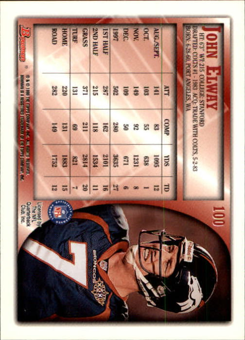 1998 Bowman #100 John Elway back image