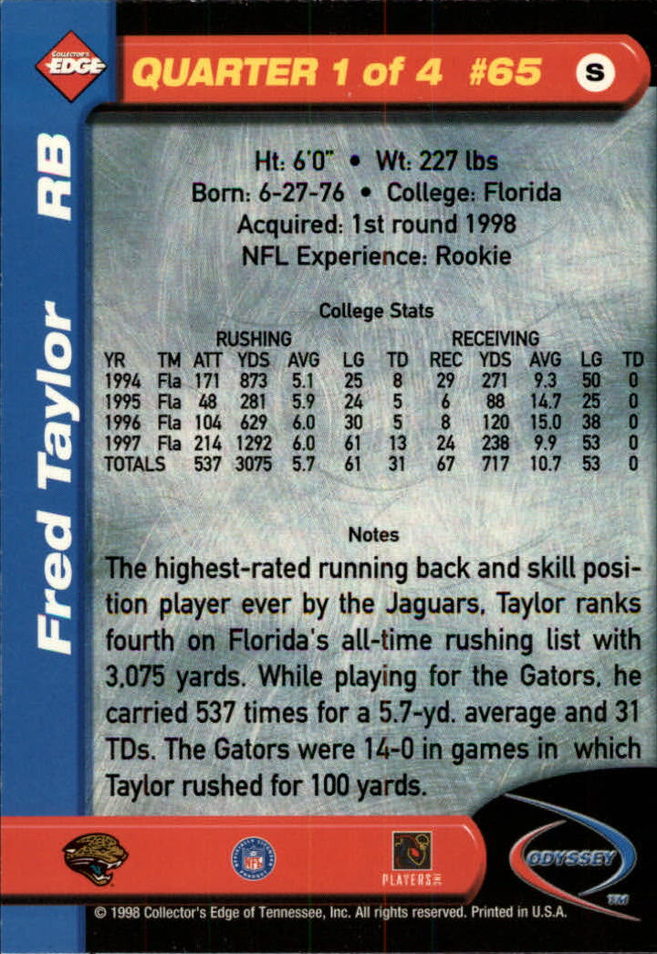 1998 Collector's Edge Odyssey #65 Fred Taylor RC back image
