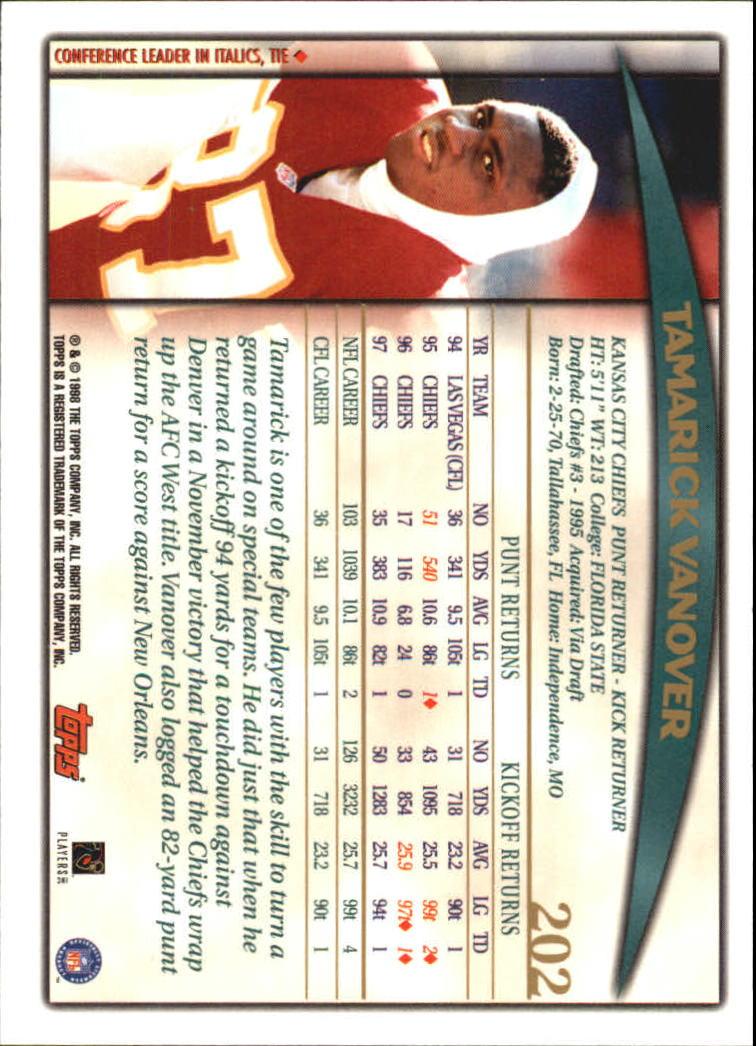1998 Topps #202 Tamarick Vanover back image