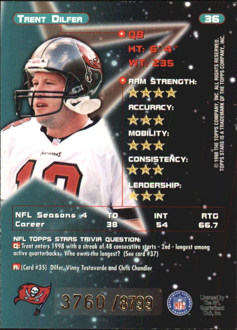 1998 Topps Stars #36 Trent Dilfer back image