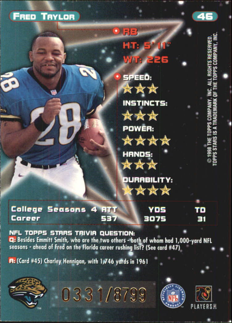1998 Topps Stars #46 Fred Taylor RC back image