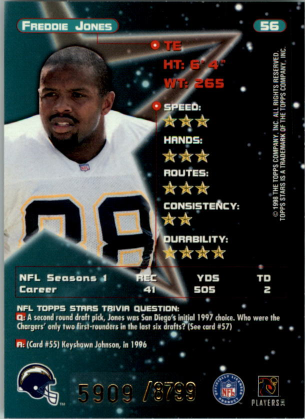 1998 Topps Stars #56 Freddie Jones back image