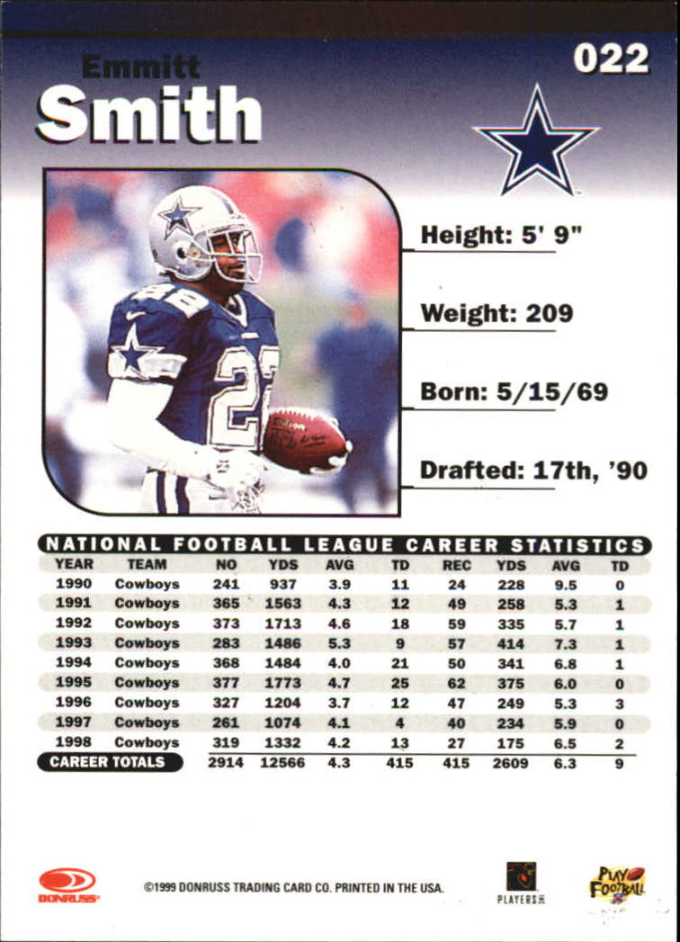 1999 Donruss Elite #22 Emmitt Smith UER back image
