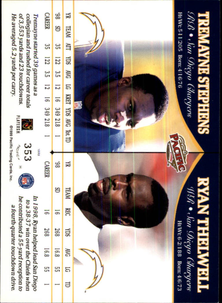 1999 Pacific #353 Tremayne Stephens/Ryan Thelwell RC back image