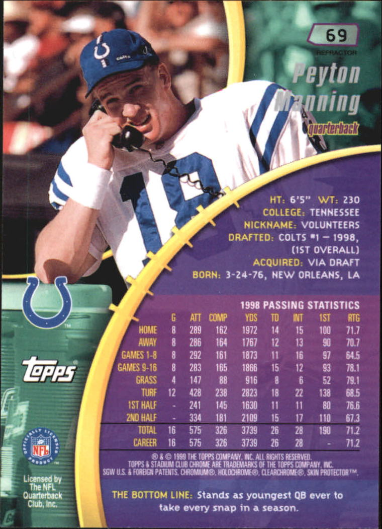 1999 Stadium Club Chrome Refractors #69 Peyton Manning back image