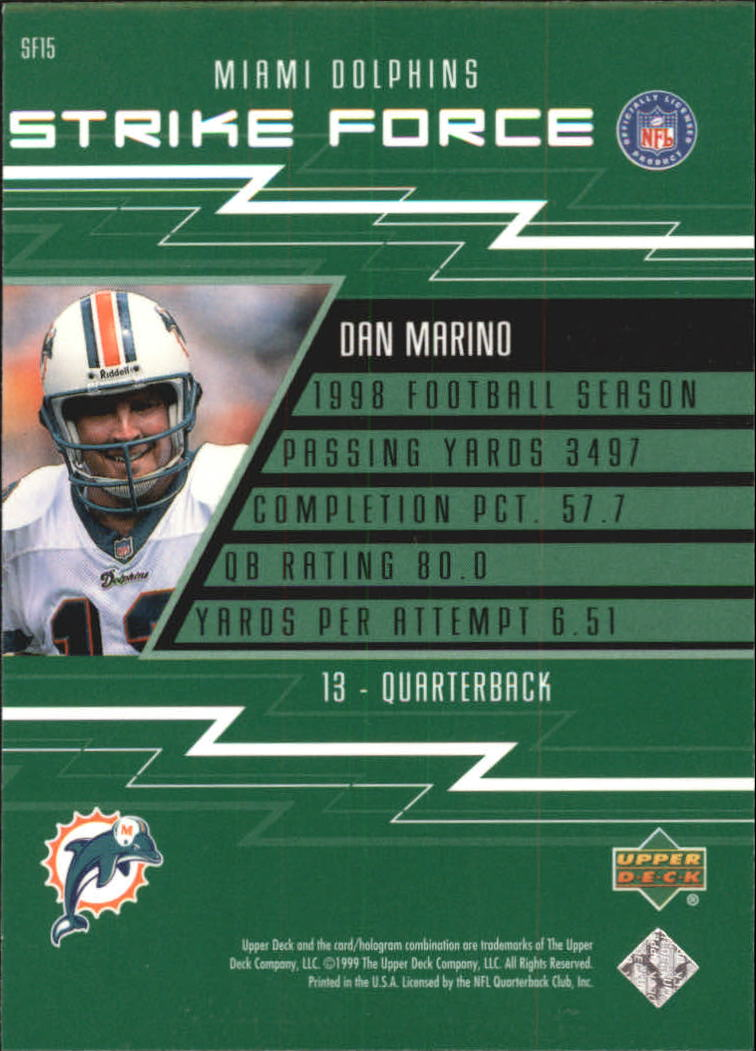1999 Upper Deck Strike Force #SF15 Dan Marino back image