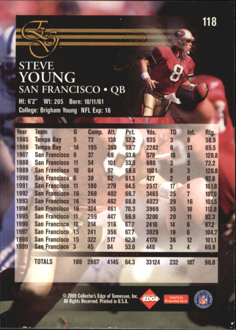 2000 Collector's Edge EG #118 Steve Young back image