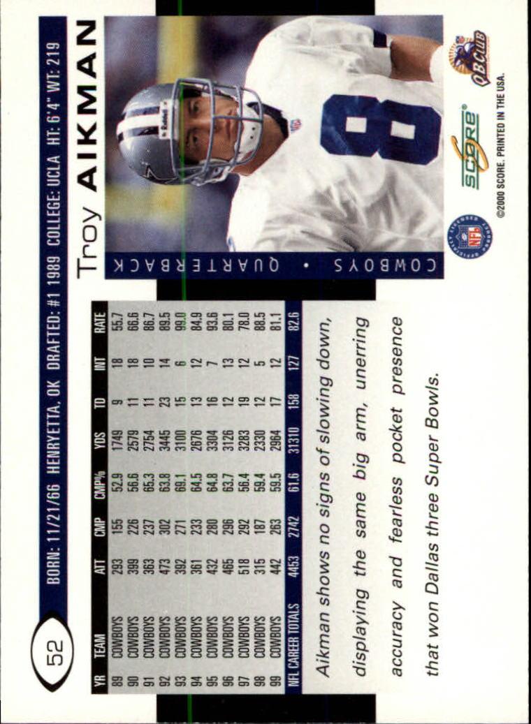 2000 Score #52 Troy Aikman back image