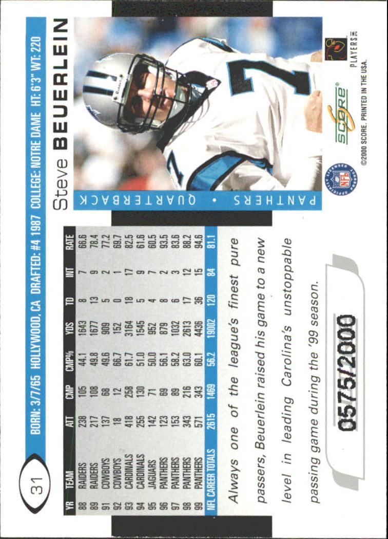 2000 Score Scorecard #31 Steve Beuerlein back image