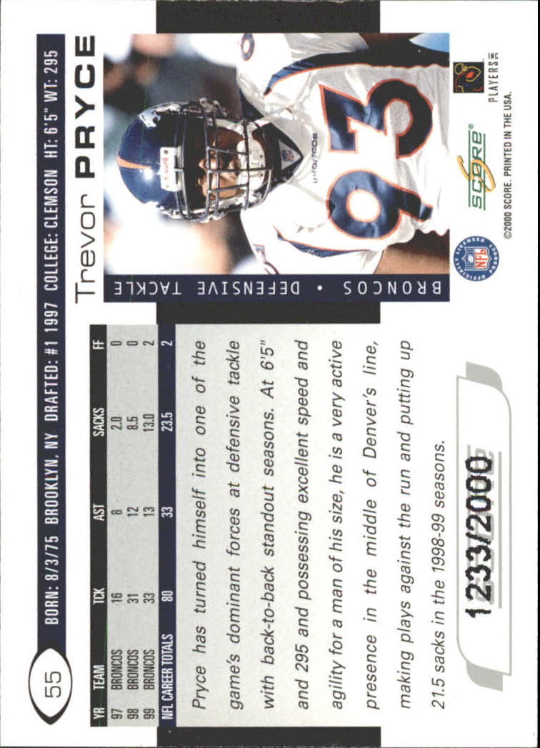 2000 Score Scorecard #55 Trevor Pryce back image