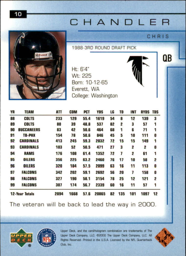 2000-Upper-Deck-Football-Card-039-s-1-200-You-Pick-Buy-10-cards-FREE-SHIP thumbnail 13