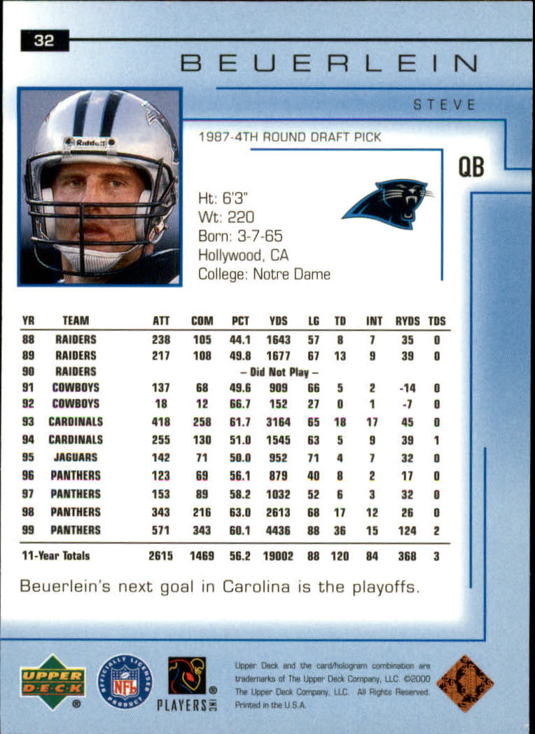 2000-Upper-Deck-Football-Card-039-s-1-200-You-Pick-Buy-10-cards-FREE-SHIP thumbnail 45
