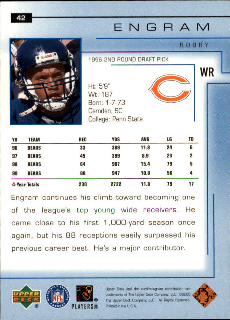 2000-Upper-Deck-Football-Card-039-s-1-200-You-Pick-Buy-10-cards-FREE-SHIP thumbnail 59
