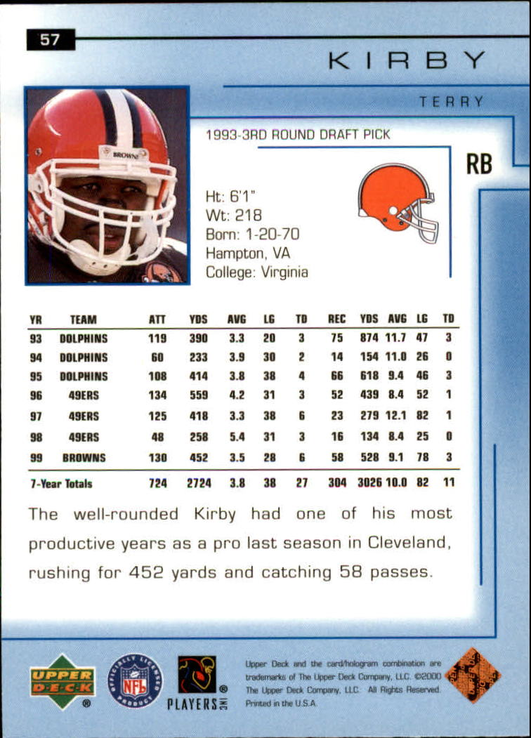 2000-Upper-Deck-Football-Card-039-s-1-200-You-Pick-Buy-10-cards-FREE-SHIP thumbnail 83