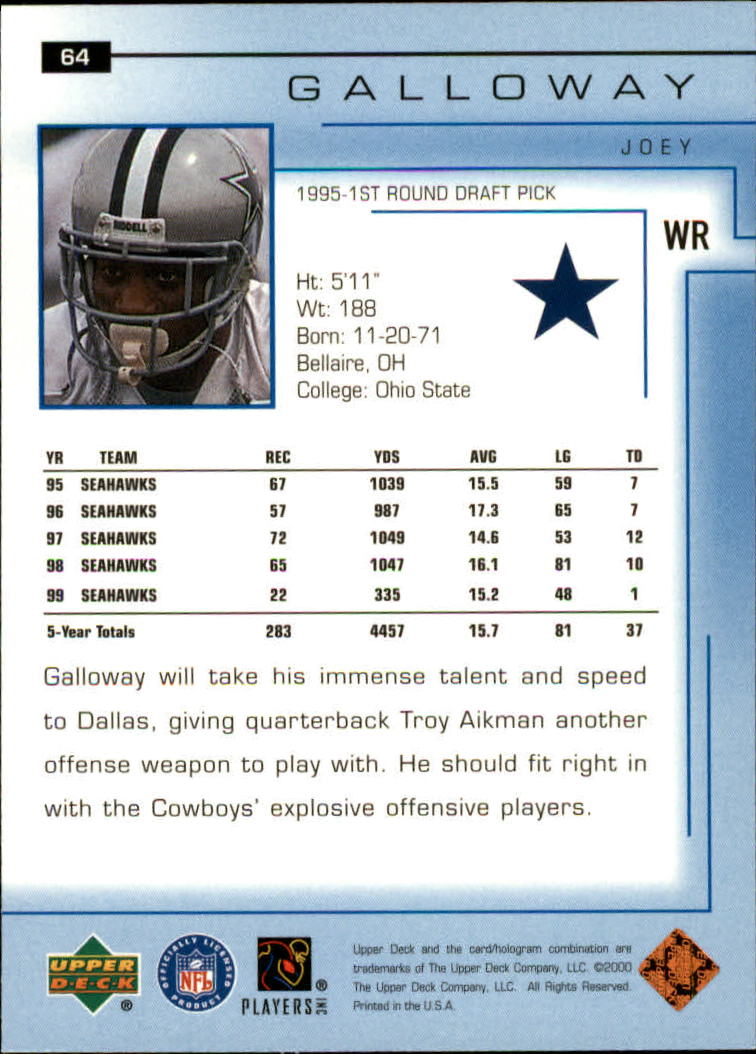 2000-Upper-Deck-Football-Card-039-s-1-200-You-Pick-Buy-10-cards-FREE-SHIP thumbnail 89