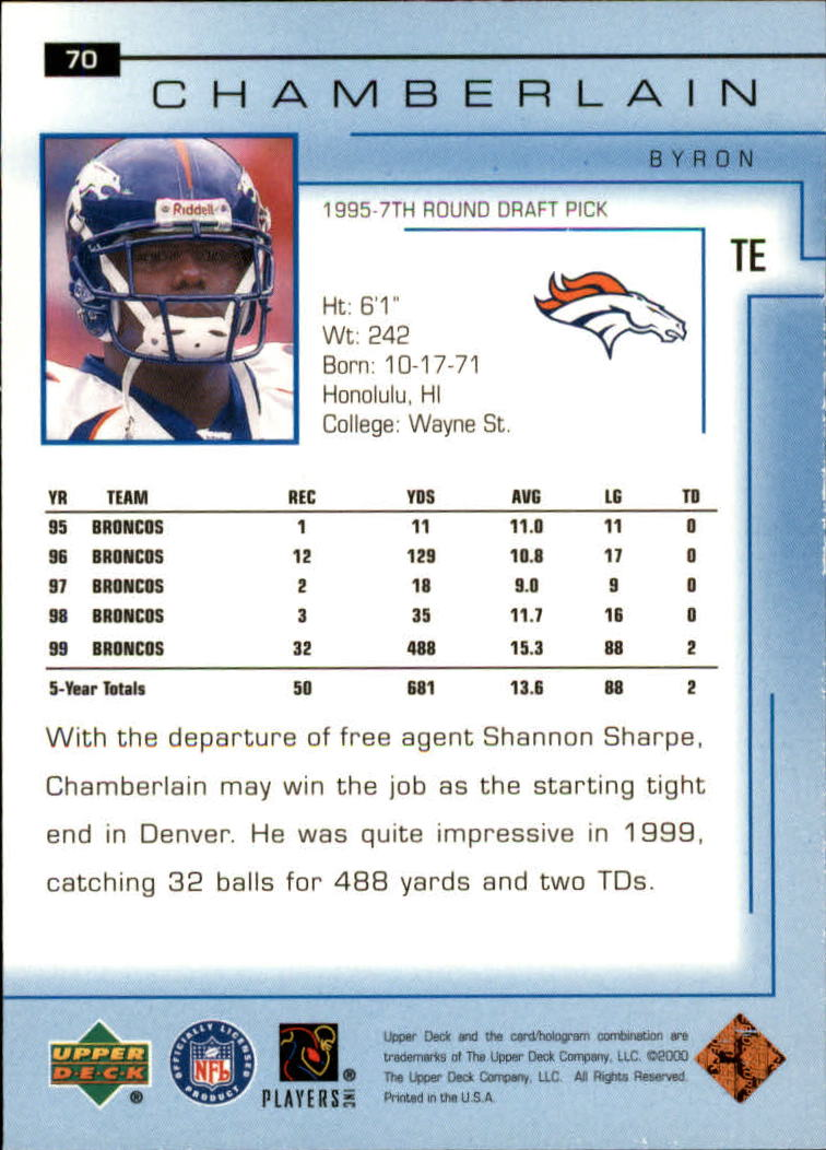 2000-Upper-Deck-Football-Card-039-s-1-200-You-Pick-Buy-10-cards-FREE-SHIP thumbnail 101