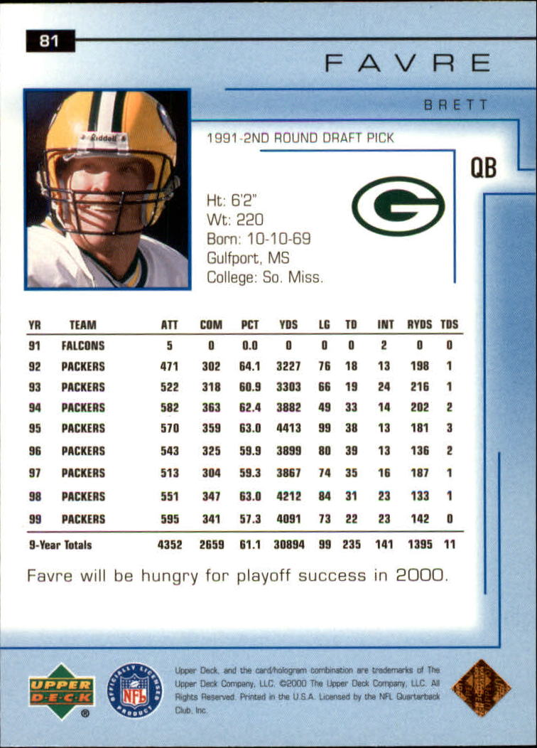2000-Upper-Deck-Football-Card-039-s-1-200-You-Pick-Buy-10-cards-FREE-SHIP thumbnail 119
