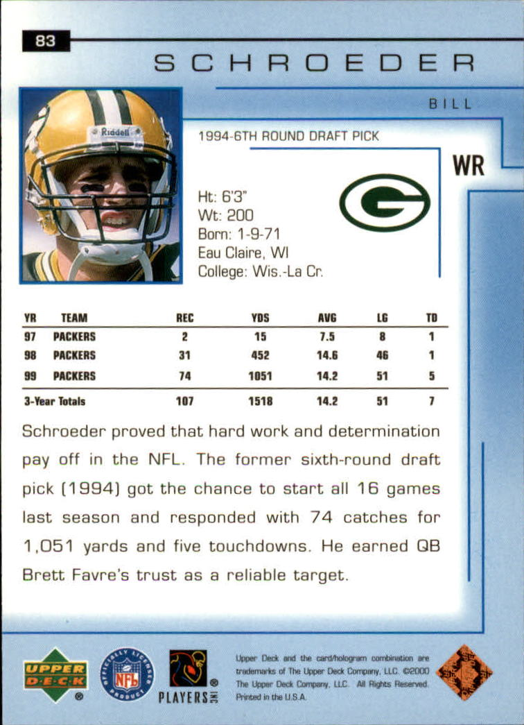 2000-Upper-Deck-Football-Card-039-s-1-200-You-Pick-Buy-10-cards-FREE-SHIP thumbnail 123