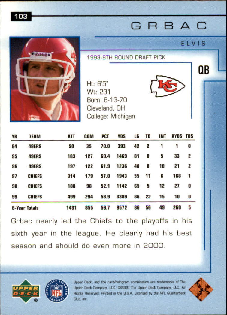2000-Upper-Deck-Football-Card-039-s-1-200-You-Pick-Buy-10-cards-FREE-SHIP thumbnail 131