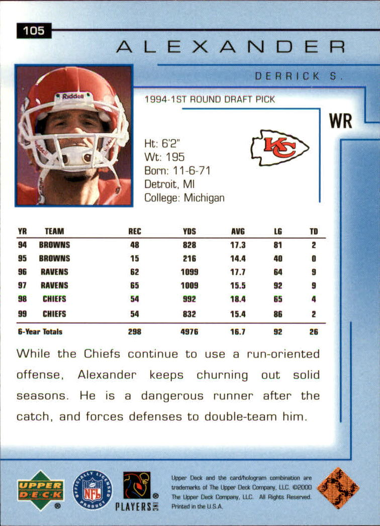 2000-Upper-Deck-Football-Card-039-s-1-200-You-Pick-Buy-10-cards-FREE-SHIP thumbnail 135
