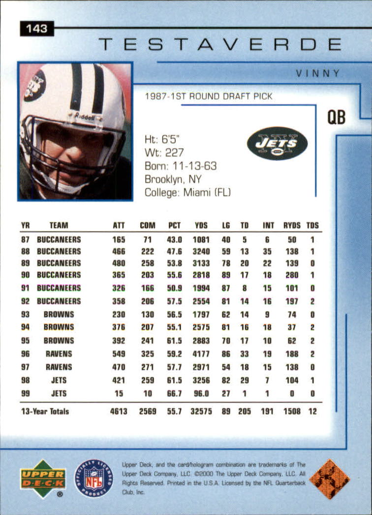 2000-Upper-Deck-Football-Card-039-s-1-200-You-Pick-Buy-10-cards-FREE-SHIP thumbnail 187
