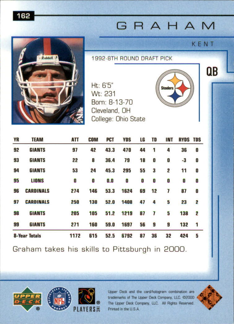 2000-Upper-Deck-Football-Card-039-s-1-200-You-Pick-Buy-10-cards-FREE-SHIP thumbnail 215