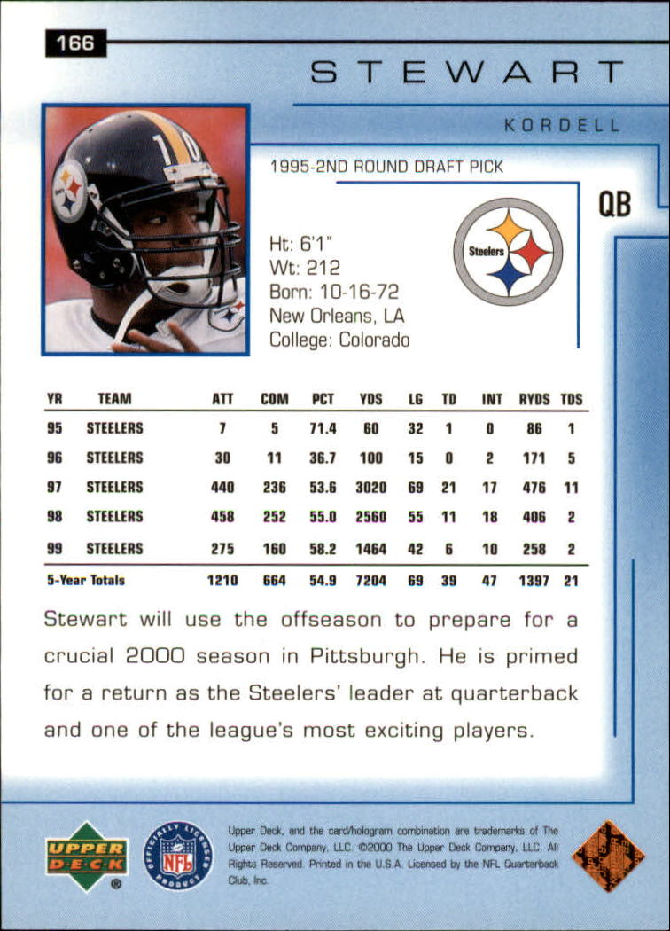 2000-Upper-Deck-Football-Card-039-s-1-200-You-Pick-Buy-10-cards-FREE-SHIP thumbnail 221