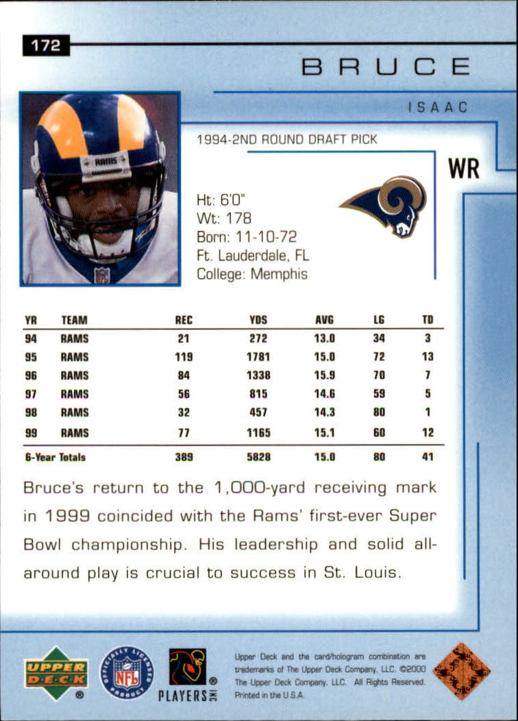 2000-Upper-Deck-Football-Card-039-s-1-200-You-Pick-Buy-10-cards-FREE-SHIP thumbnail 229