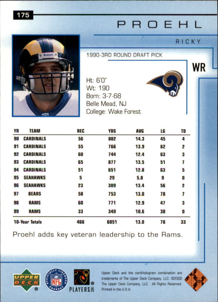 2000-Upper-Deck-Football-Card-039-s-1-200-You-Pick-Buy-10-cards-FREE-SHIP thumbnail 235