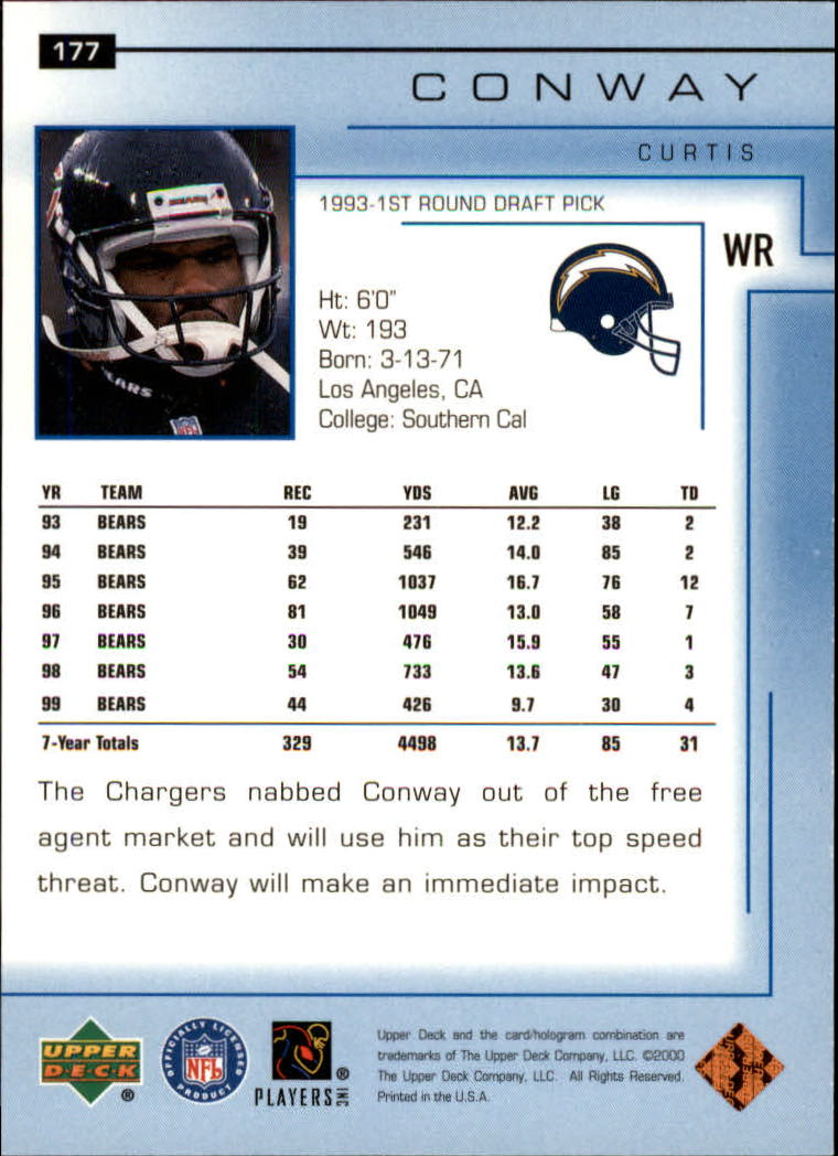 2000-Upper-Deck-Football-Card-039-s-1-200-You-Pick-Buy-10-cards-FREE-SHIP thumbnail 239