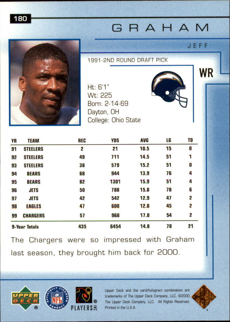 2000-Upper-Deck-Football-Card-039-s-1-200-You-Pick-Buy-10-cards-FREE-SHIP thumbnail 245