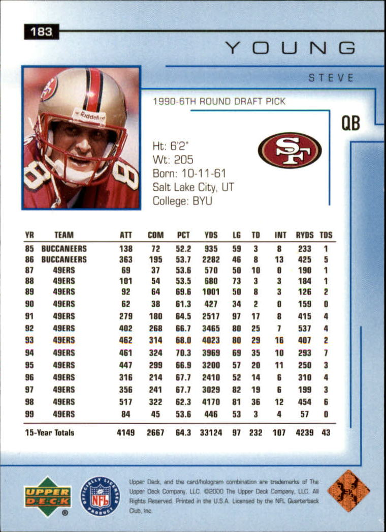 2000-Upper-Deck-Football-Card-039-s-1-200-You-Pick-Buy-10-cards-FREE-SHIP thumbnail 247