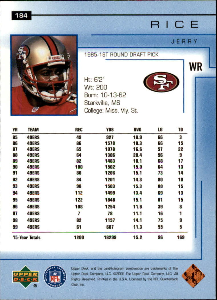 2000-Upper-Deck-Football-Card-039-s-1-200-You-Pick-Buy-10-cards-FREE-SHIP thumbnail 249