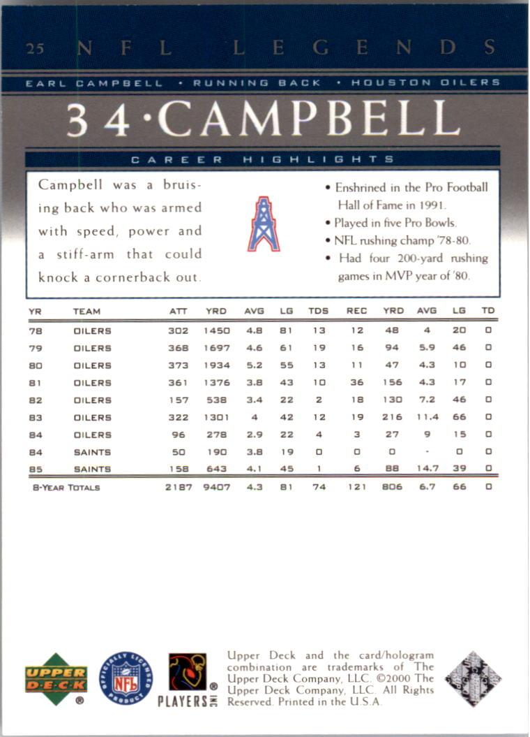 2000 Upper Deck Legends #25 Earl Campbell back image