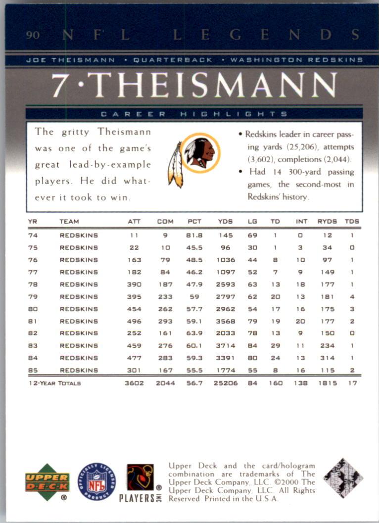 2000 Upper Deck Legends #90 Joe Theismann back image
