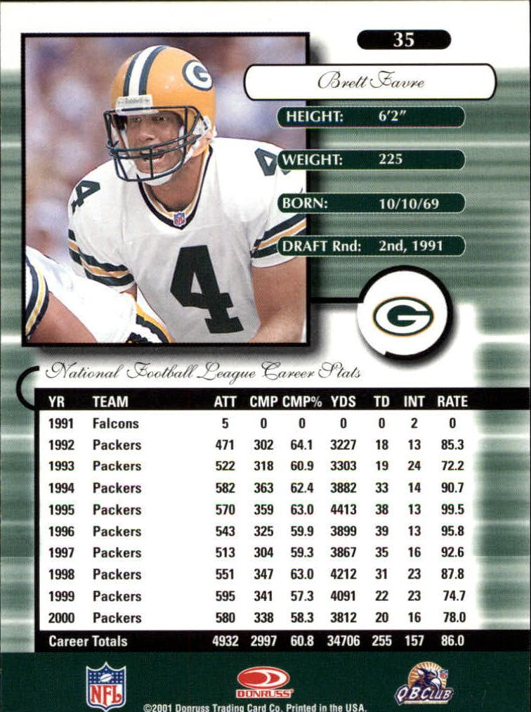 2001 Donruss Elite #35 Brett Favre back image