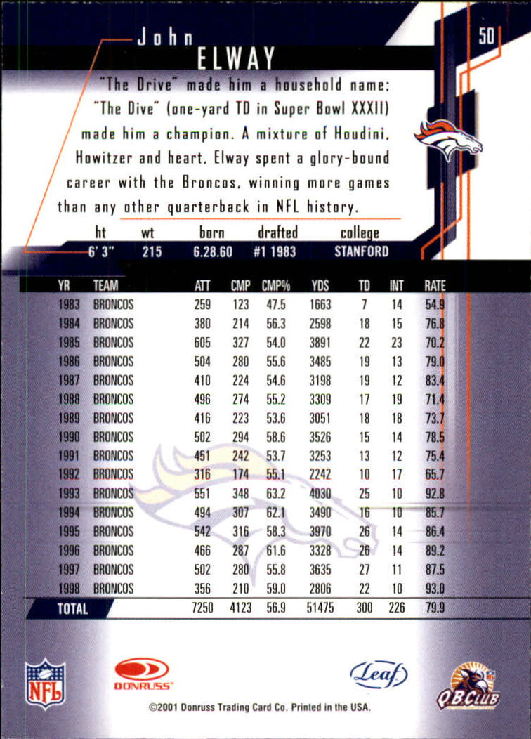 2001 Leaf Rookies and Stars #50 John Elway back image