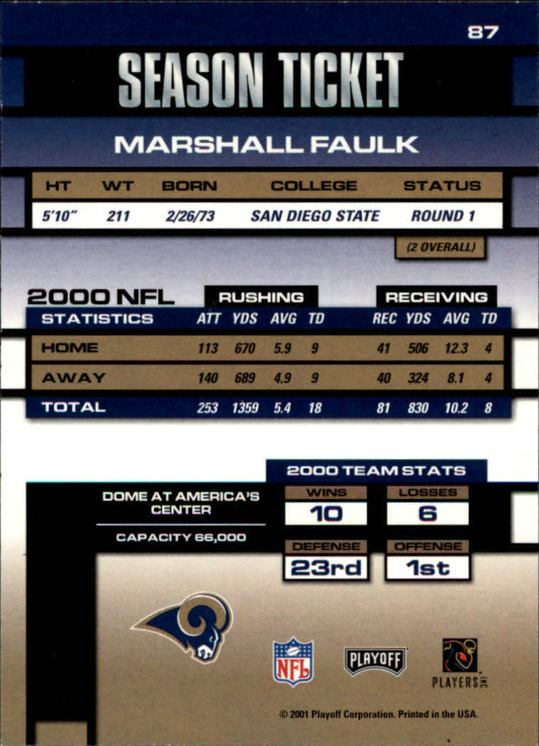 2001 Playoff Contenders #87 Marshall Faulk back image