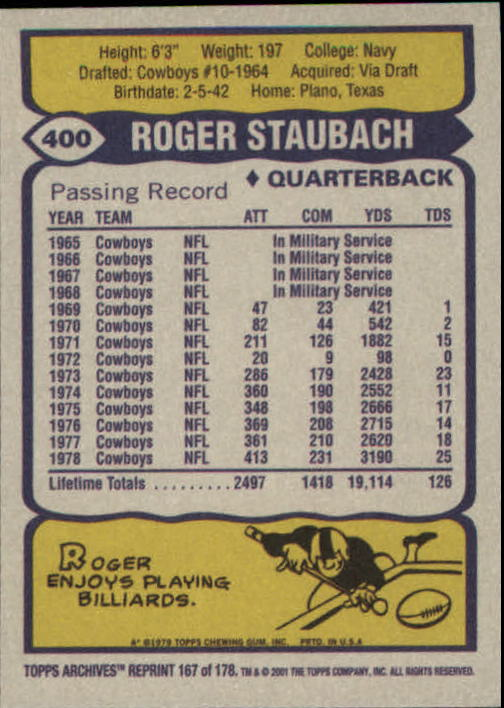2001 Topps Archives #66 Roger Staubach 72 back image